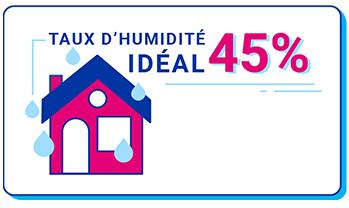 humidité idéale maison